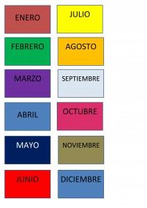 maanden Spaans